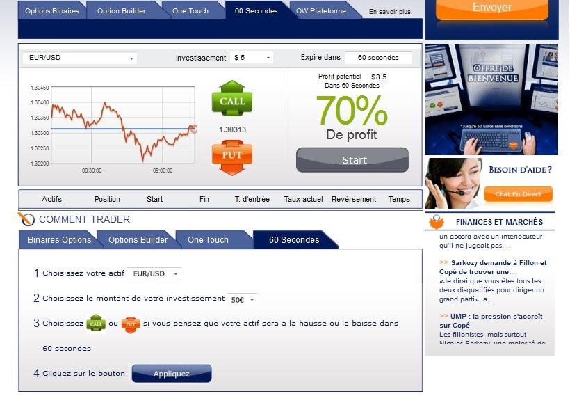 Optionweb compte demo trading