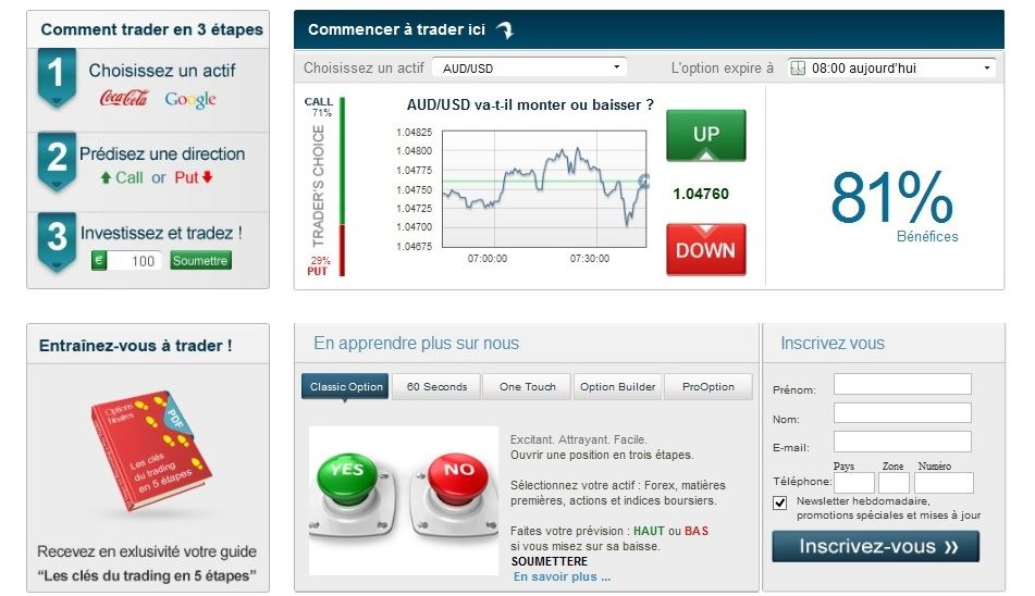 topoption avis trading