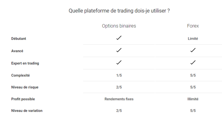 bdswiss option binaire forex